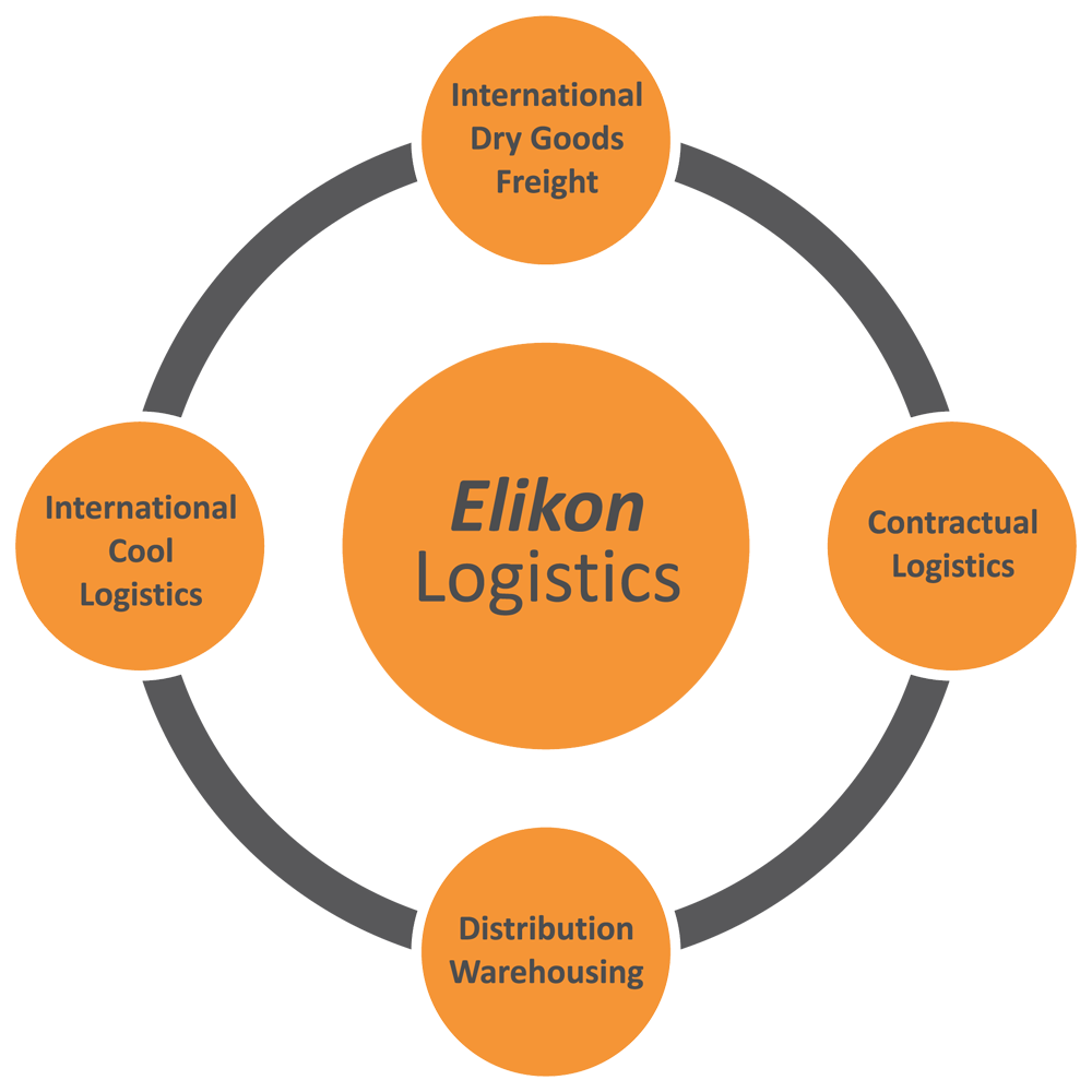 elikon-transport-homepage