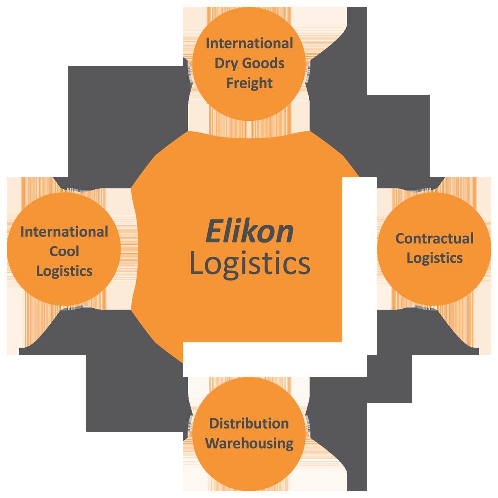 elikon-transport-homepage